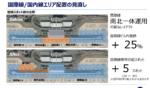 関西国際空港、第1ターミナルのリノベーションを発表 国内線・国際線エリアの配置を見直し大阪万博までに大幅改修