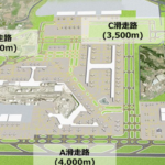 成田空港新ターミナル建設を計画、第3滑走路供用後の将来配置図を公開